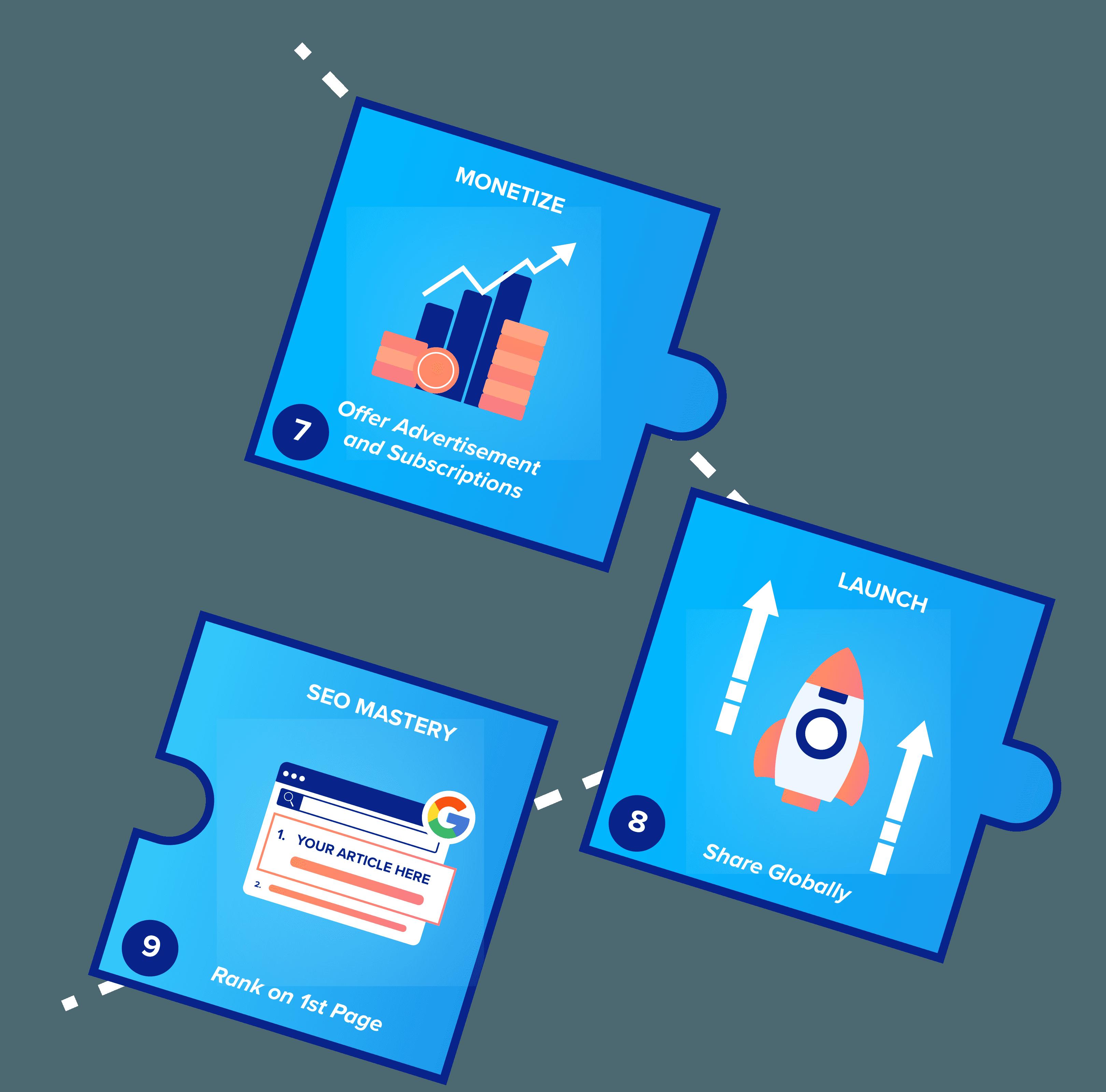 App with SEO Benefits